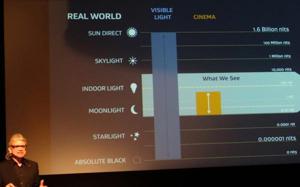 Первые устройства с технологией Dolby Pulsar могут быть показаны на выставке CES 2014