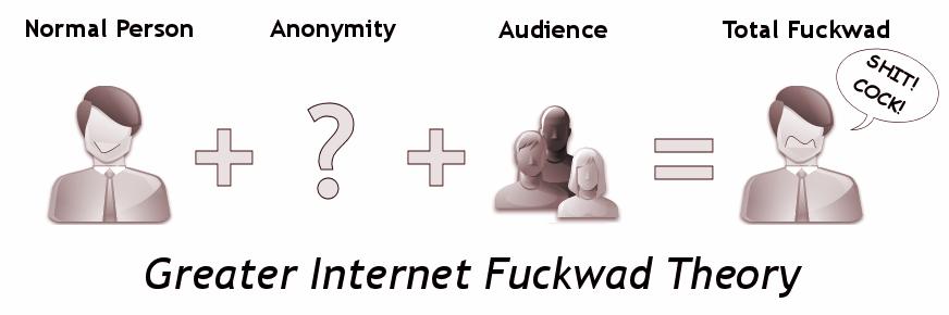 Эффект онлайн-растормаживания