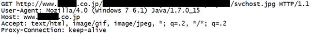 Новая уязвимость нулевого дня в браузерных апплетах Java