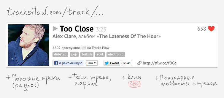 Новое на Tracks Flow