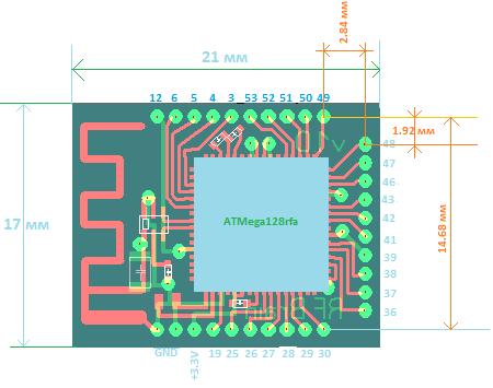 Новое сердце CoolRF: чип ATmega128RFA1