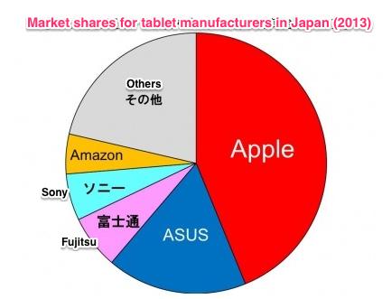 Новые запреты от Apple, бесплатный Marmalade и новые гаджеты от Samsung и Amazon — главные мобильные новости за неделю