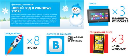 Новый год в Windows Store — планшеты, смартфоны и продвижение