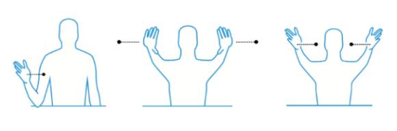 Новый подход к проектированию бесконтактных интерфейсов