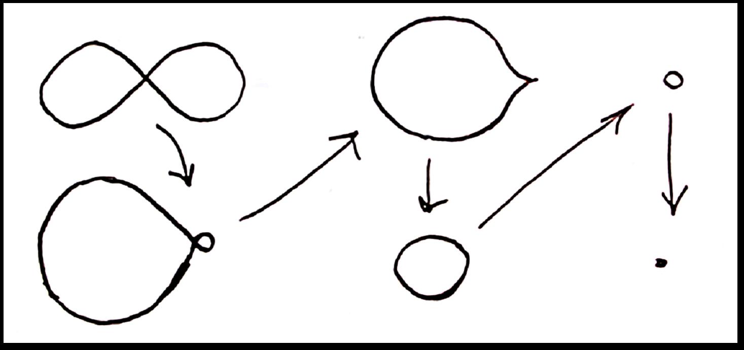 О гипотезе Пуанкаре. Лекция в Яндексе