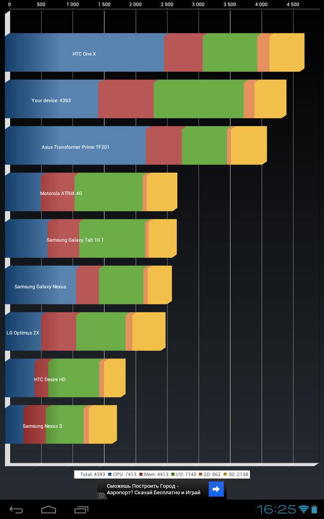 Обзор 10 дюймового планшета Cube U30GT