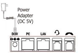 Интерфейсы и разъемы телефона, схематическое изображение.