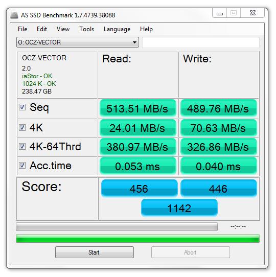 Обзор SSD накопителя OCZ Vector емкостью 256 Gb