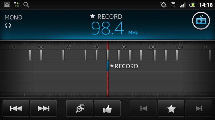 Обзор Sony Xperia U