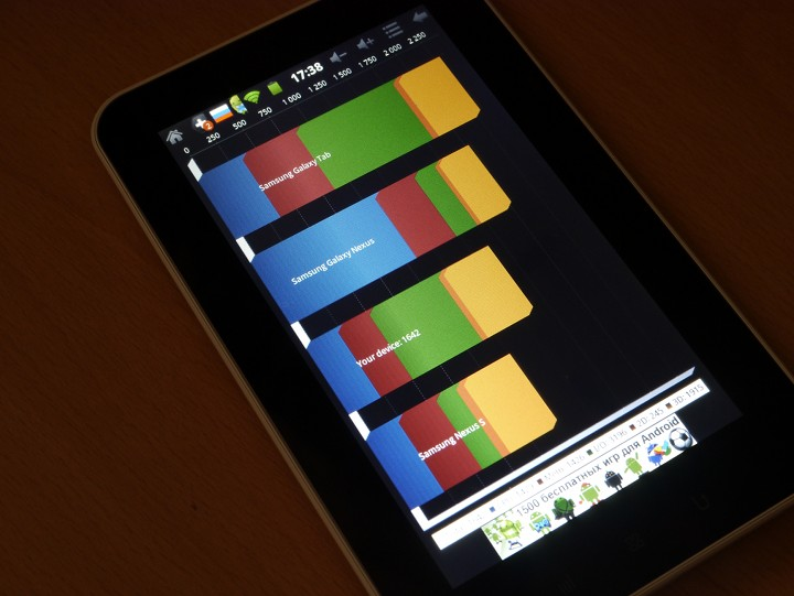 Обзор дешевого планшета со Skype из коробки LY F1