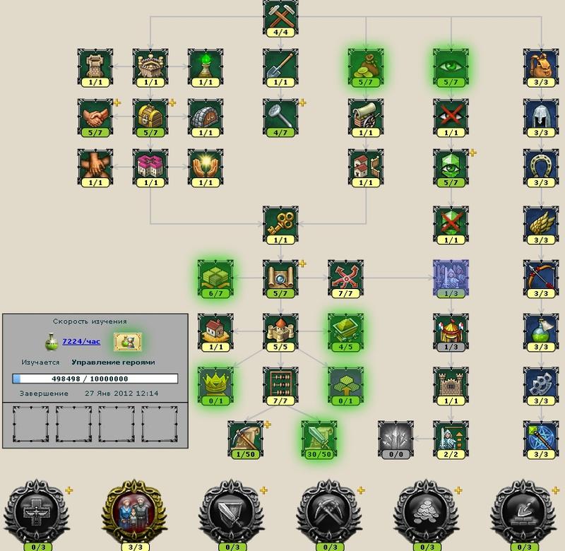 Обзор игры Му Lands: Black Game Hunting