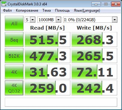 Обзор твердотельного накопителя Kingston HyperX 3K SH103S3B/240
