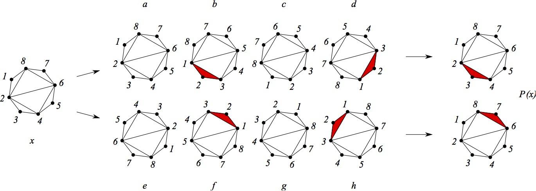 Один алгоритм комбинаторной генерации