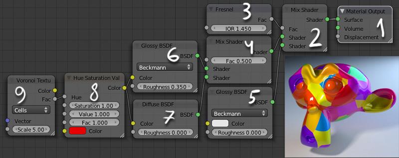 Опенсорс фотореализм на GPU: Cycles Render