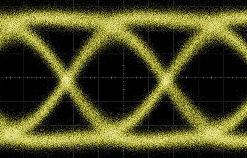 Оптика для дата центров. Новые веянья
