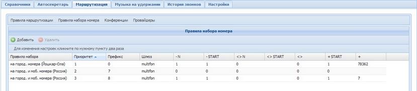 Организация многоканального номера с помощью «Komunikator»