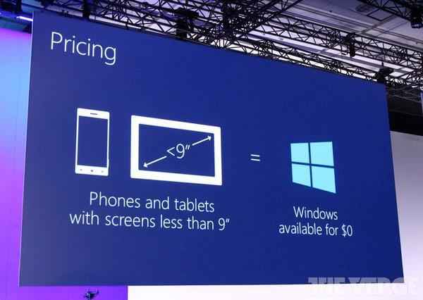 Эти шаги позволят упрочить позиции ОС Microsoft Windows на рынке мобильных устройств