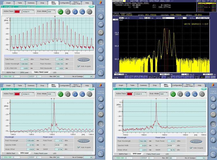 Результаты измерений спектров оптических излучателей