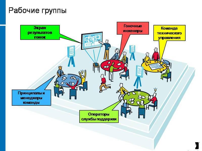 Отчет о гонках ITIL в декорациях «Формулы 1»