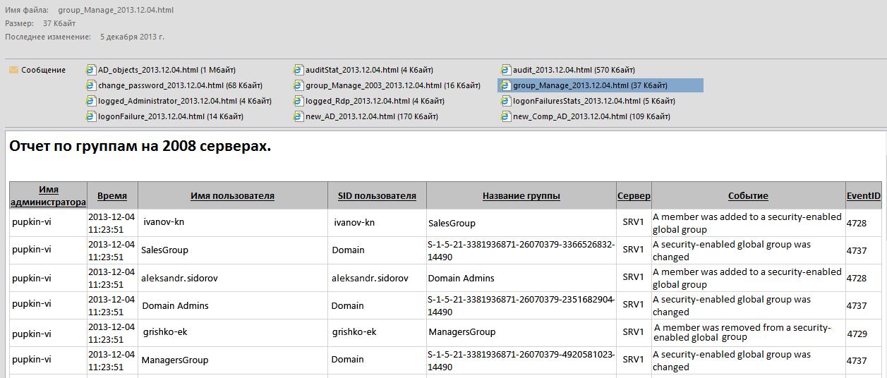 Отчёт по событиям на Windows серверах домена