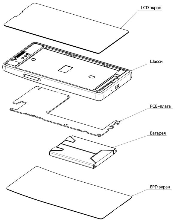 Отечественный телефон с двумя экранами: история разработки