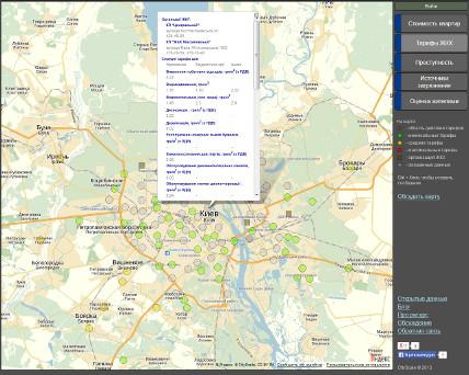 Пример карты ЖКХ тарифов на www.cityscale.com.ua