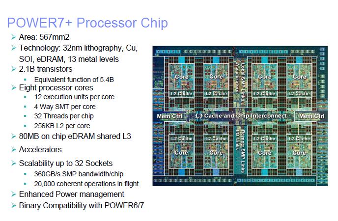 Первые подробности о процессоре Power7+