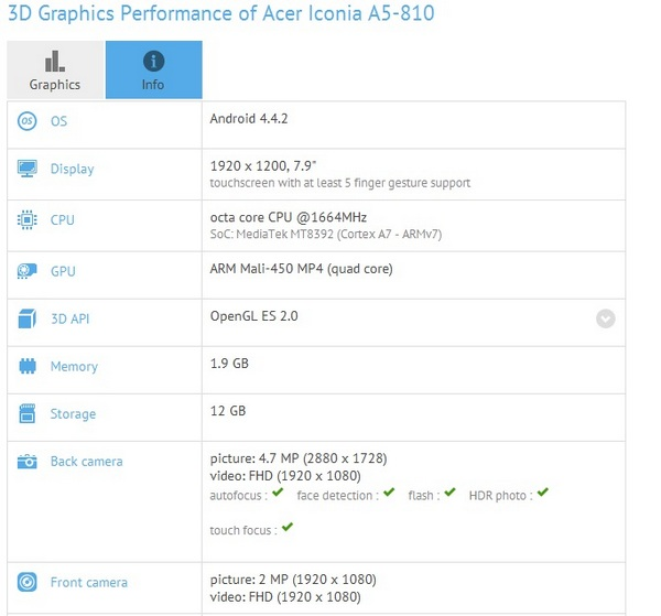 Acer Iconia A5-810