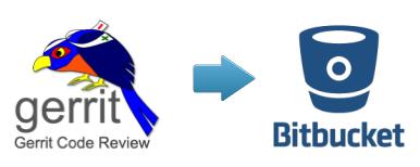 Почему мы для code review выбрали Bitbucket, а не GitHub