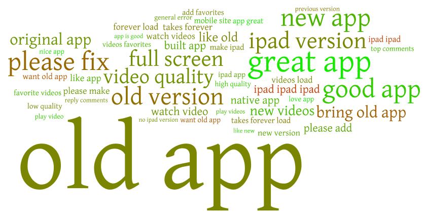 Почему оценкам в App Store не следует доверять