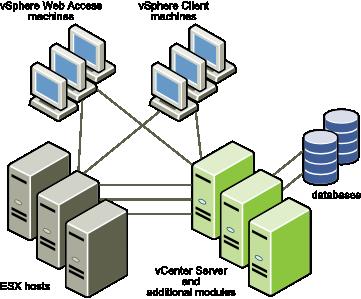 Поддержка бесплатного VMware vSphere Hypervisor (Free ESXi) в продуктах резервного копирования виртуальной среды