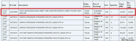Подтвердилась информация, что GPU Nvidia Maxwell GM204 имеет 256-разрядную шину памяти