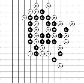 Поиск решений в логических играх на примере гомоку