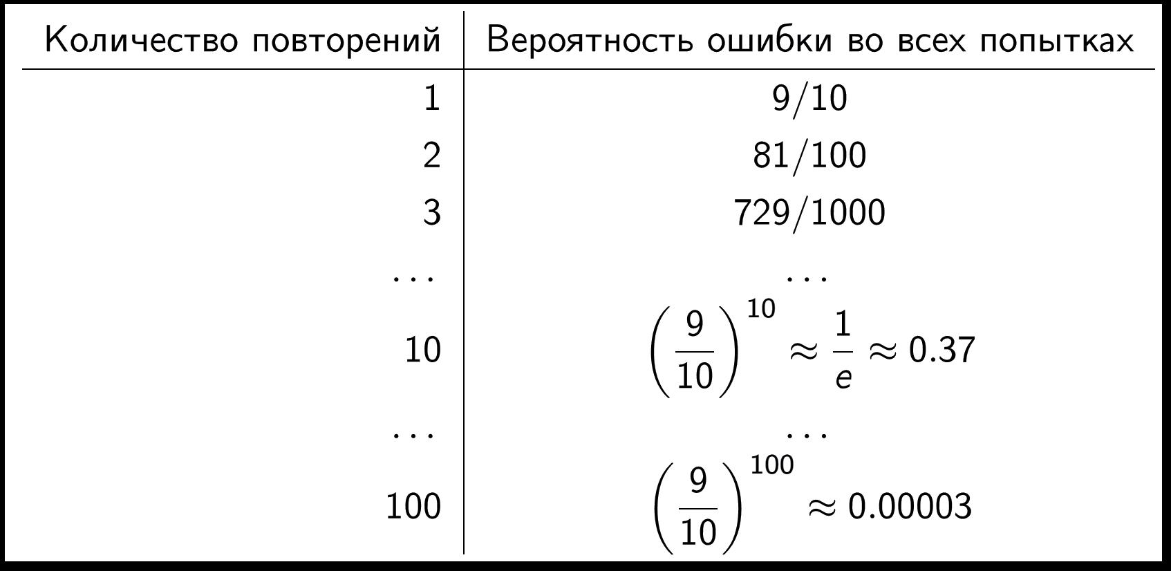 Помогает ли в вычислениях подбрасывание монетки? Лекция в Яндексе