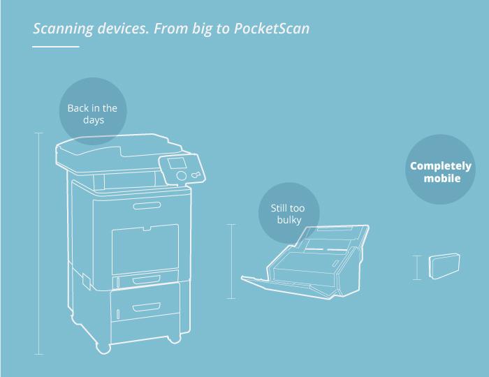 Портативный и точный: беспроводной сканер Dacuda PocketScan
