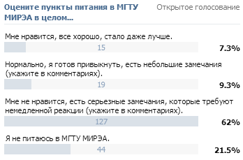 Последствия реформы РАН: Рейдерский захват власти в МГТУ МИРЭА