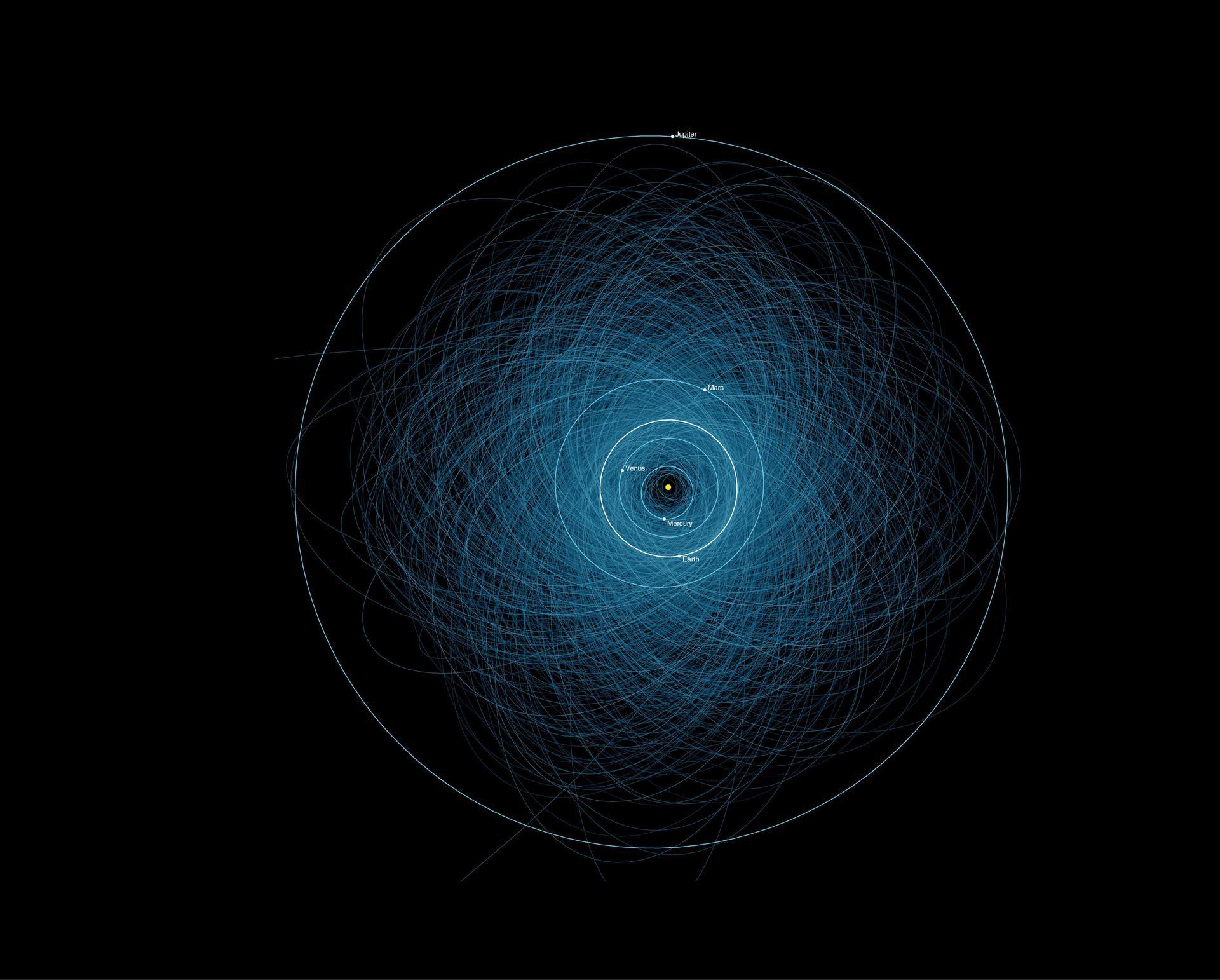 Потенциально опасные астероиды