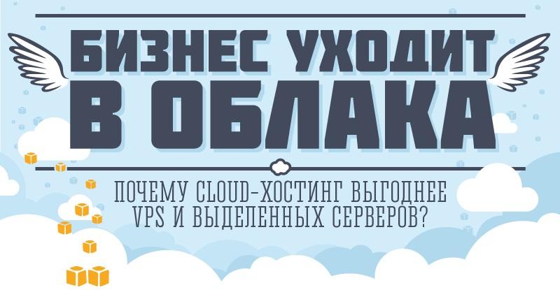 Преимущества облачного хостинга — инфографика