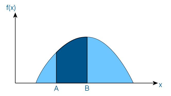 плотность распределения случайной величины