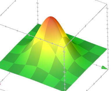 нормальное гауссовское распределение на плоскости
