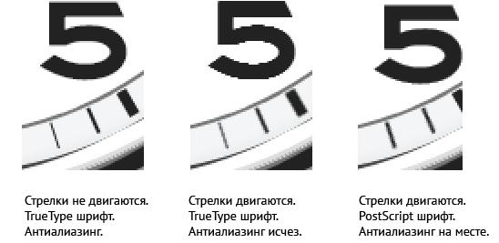Пример — часы на СSS3 без изображений и JavaScript