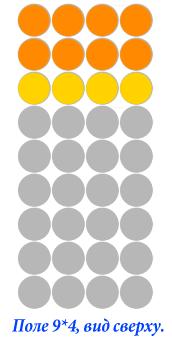 Примитивный игровой дизайн. Пошаговая разработка карточной игры