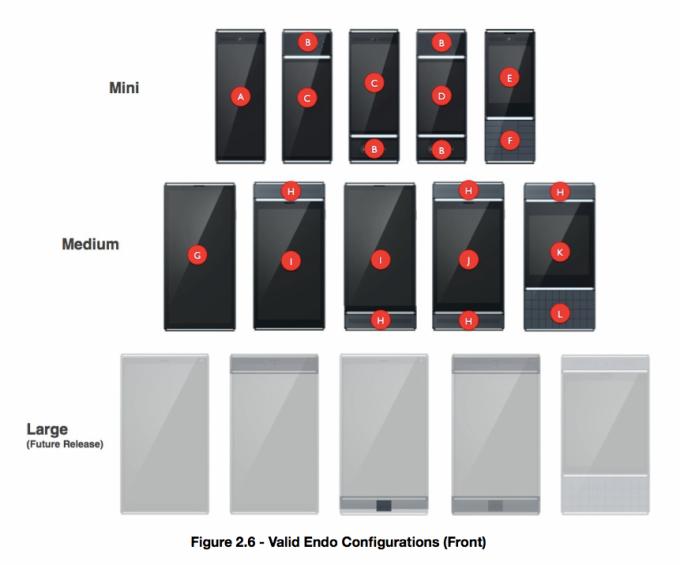 Проект модульного смартфона Project Ara открыт для сторонних разработчиков