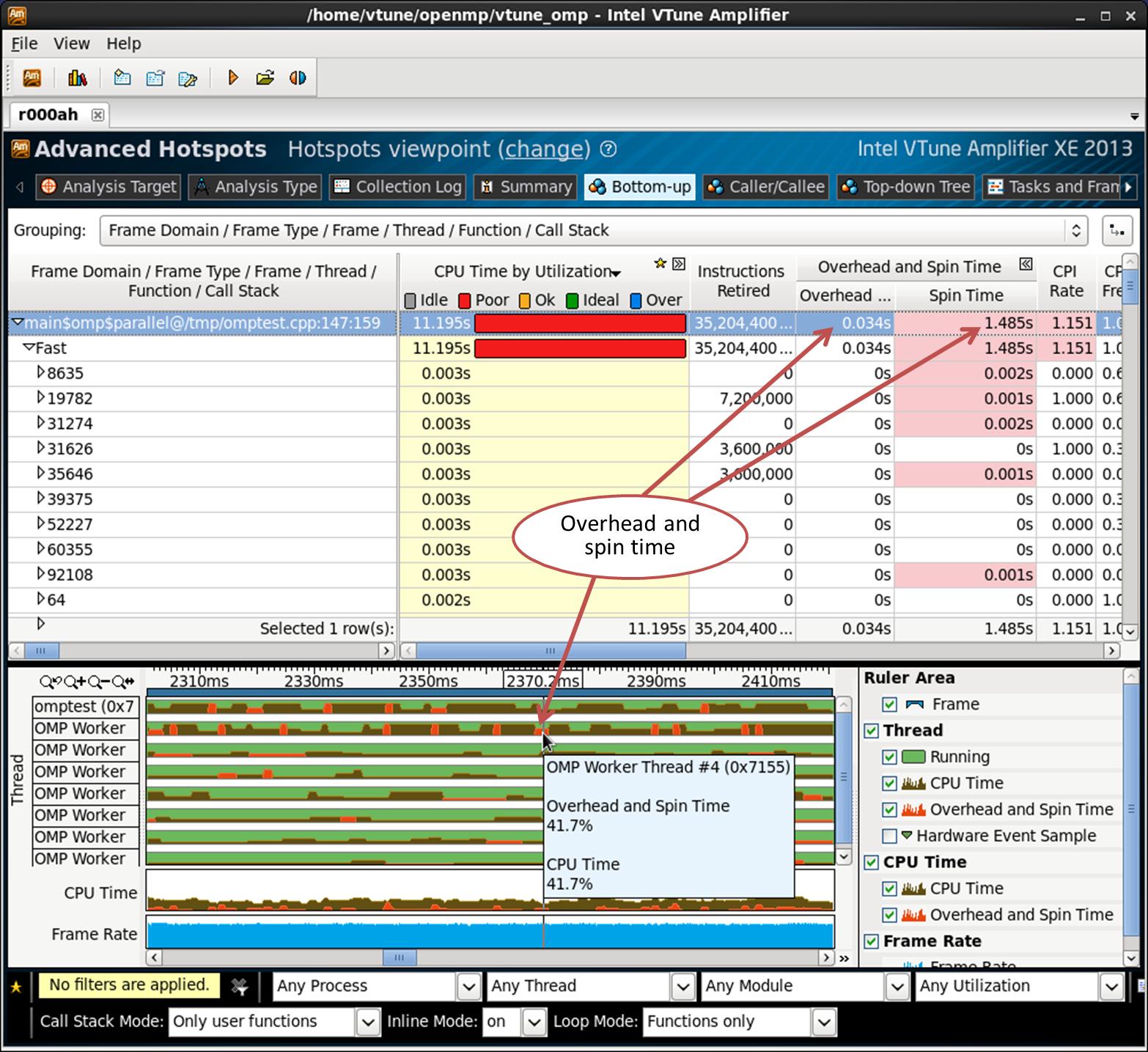Профилировка производительности OpenMP приложений