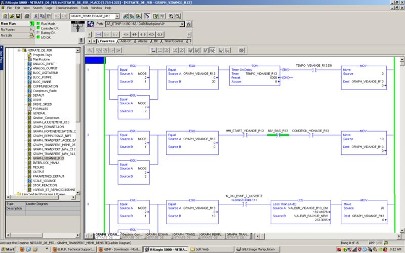 Программируемые логические контроллеры Allen Bradley