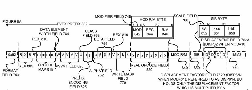 Программная симуляция микропроцессора. Коробка передач