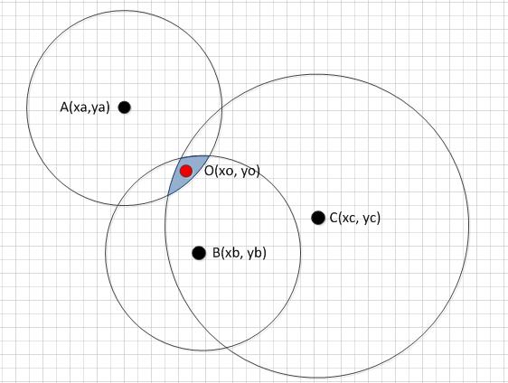 Простейшая триангуляция на Java