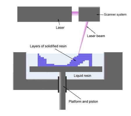 Прототип корпуса для электроники: вырастить или фрезеровать?!