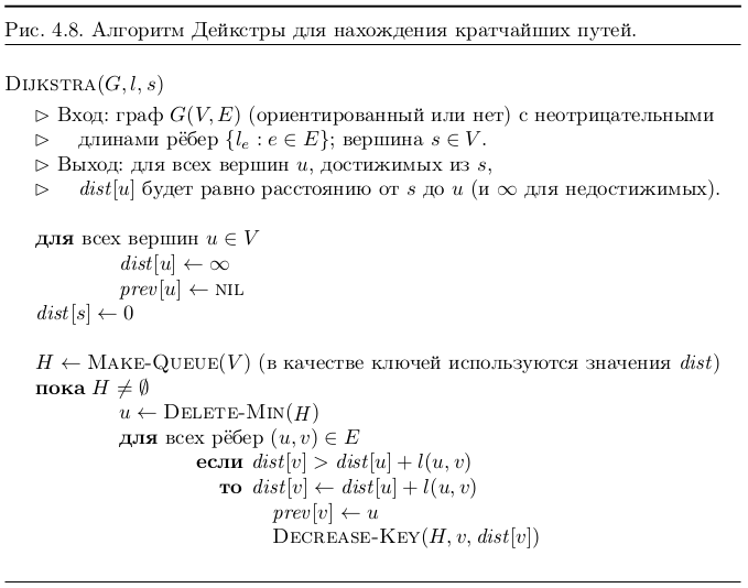 Псевдокод на русском