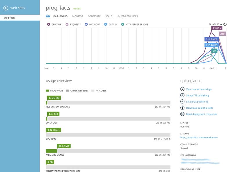 Публикация сайта ASP.NET MVC в обновленный Windows Azure